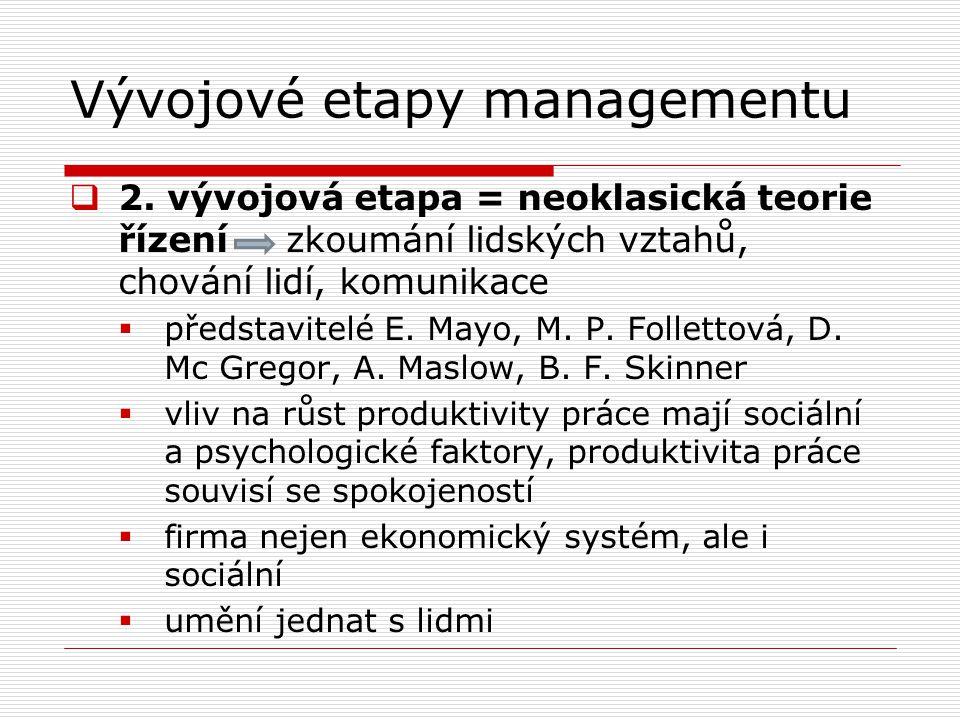 Vývojové etapy managementu  2. vývojová etapa = neoklasická teorie řízení zkoumání lidských vztahů, chování lidí, komunikace  představitelé E. Mayo,