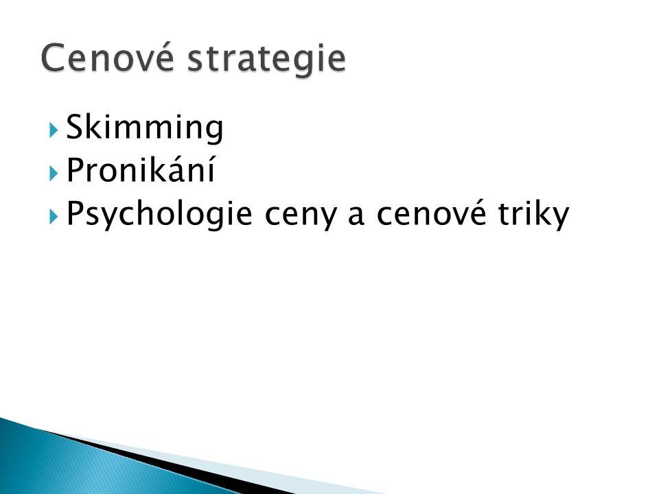  Skimming  Pronikání  Psychologie ceny a cenové triky
