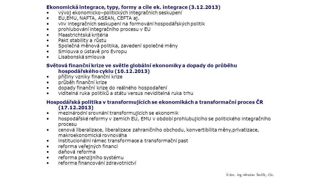 Ekonomická integrace, typy, formy a cíle ek.