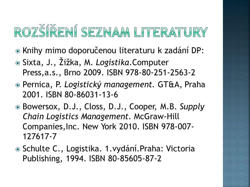  Knihy mimo doporučenou literaturu k zadání DP:  Sixta, J., Žižka, M.