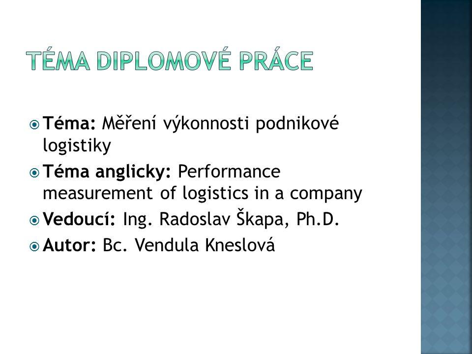  Téma: Měření výkonnosti podnikové logistiky  Téma anglicky: Performance measurement of logistics in a company  Vedoucí: Ing.