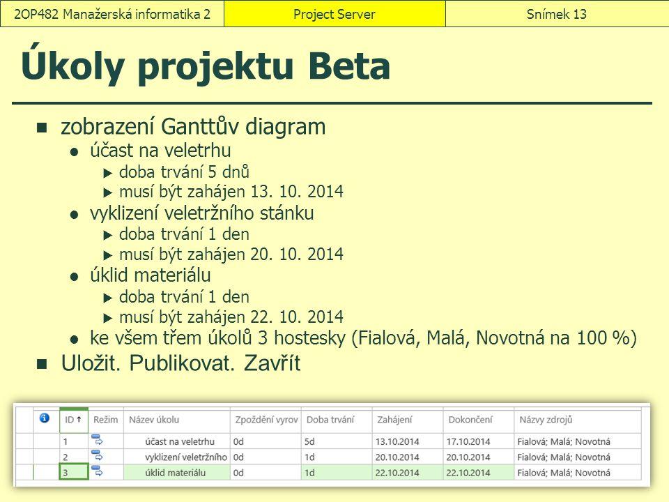 Úkoly projektu Beta zobrazení Ganttův diagram účast na veletrhu  doba trvání 5 dnů  musí být zahájen 13. 10. 2014 vyklizení veletržního stánku  dob
