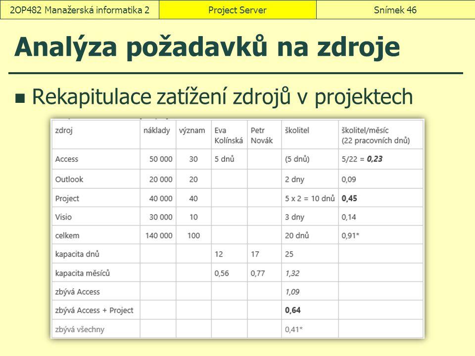Analýza požadavků na zdroje Rekapitulace zatížení zdrojů v projektech Project ServerSnímek 462OP482 Manažerská informatika 2