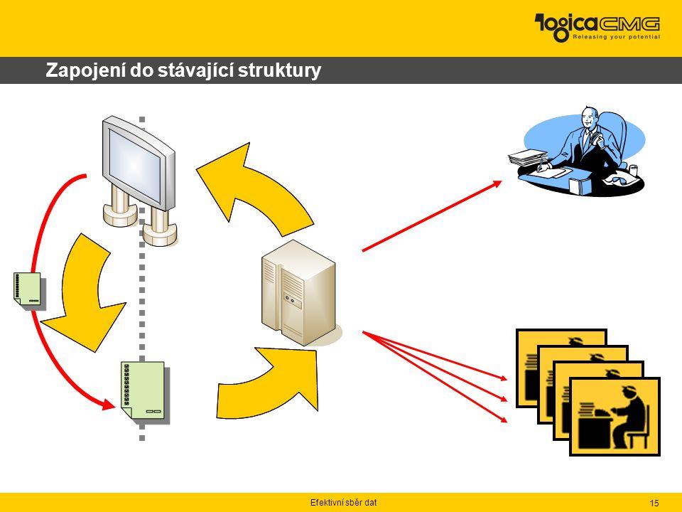 Efektivní sběr dat 15 Zapojení do stávající struktury