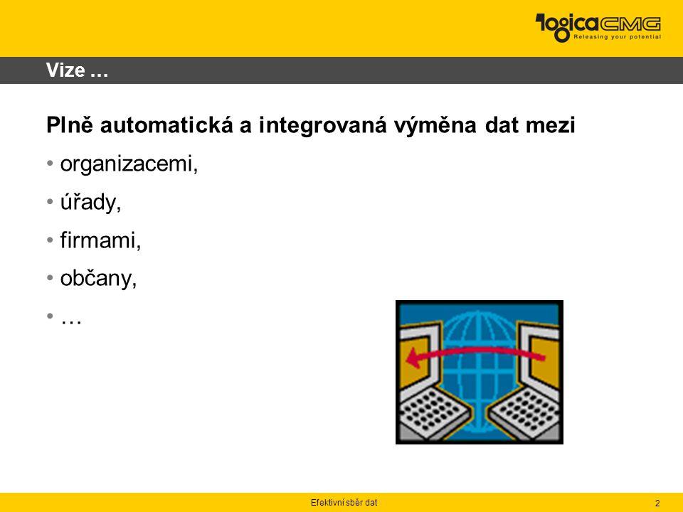 Efektivní sběr dat 2 Vize … Plně automatická a integrovaná výměna dat mezi organizacemi, úřady, firmami, občany, …