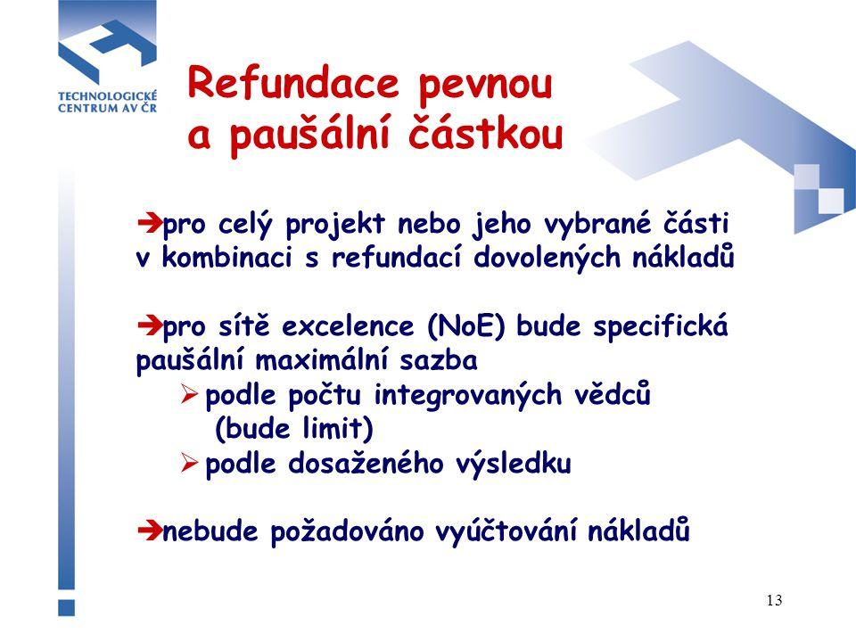 13 Refundace pevnou a paušální částkou  pro celý projekt nebo jeho vybrané části v kombinaci s refundací dovolených nákladů  pro sítě excelence (NoE) bude specifická paušální maximální sazba  podle počtu integrovaných vědců (bude limit)  podle dosaženého výsledku  nebude požadováno vyúčtování nákladů