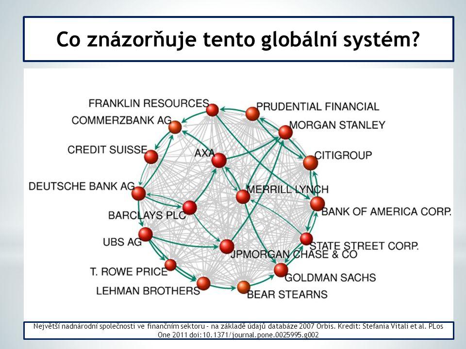 Největší nadnárodní společnosti ve finančním sektoru – na základě údajů databáze 2007 Orbis. Kredit: Stefania Vitali et al. PLos One 2011 doi:10.1371/