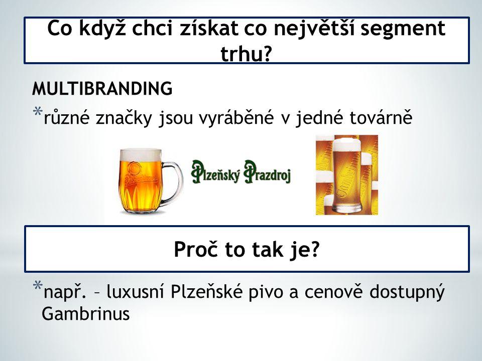 MULTIBRANDING * různé značky jsou vyráběné v jedné továrně * např. – luxusní Plzeňské pivo a cenově dostupný Gambrinus Co když chci získat co největší
