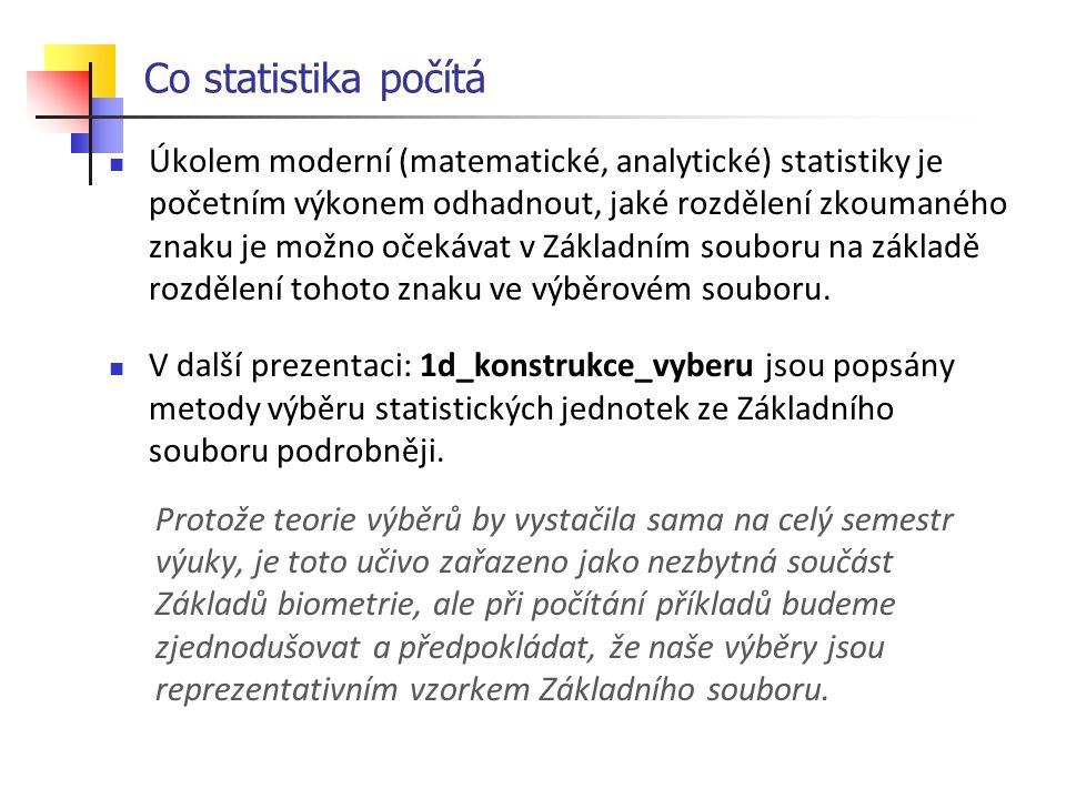 Co statistika počítá Úkolem moderní (matematické, analytické) statistiky je početním výkonem odhadnout, jaké rozdělení zkoumaného znaku je možno očekávat v Základním souboru na základě rozdělení tohoto znaku ve výběrovém souboru.
