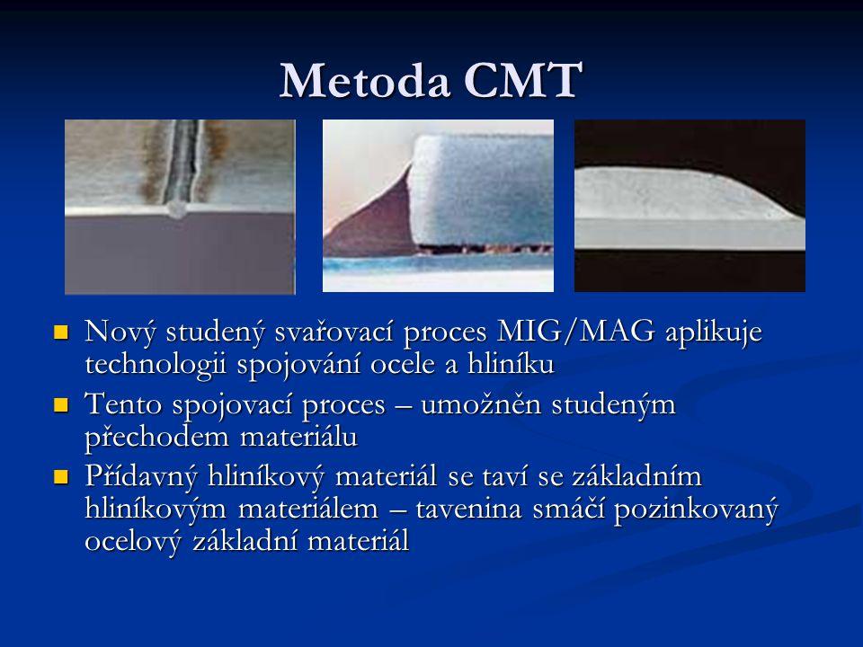 Metoda CMT Nový studený svařovací proces MIG/MAG aplikuje technologii spojování ocele a hliníku Nový studený svařovací proces MIG/MAG aplikuje technol