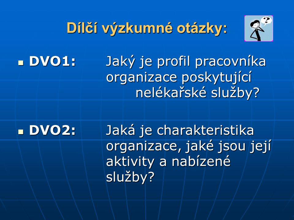 Dílčí výzkumné otázky: DVO1: Jaký je profil pracovníka organizace poskytující nelékařské služby.