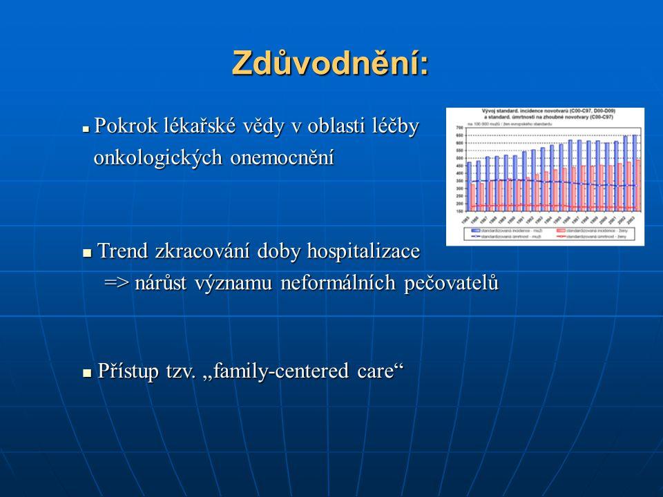 Zdůvodnění: Pokrok lékařské vědy v oblasti léčby Pokrok lékařské vědy v oblasti léčby onkologických onemocnění onkologických onemocnění Trend zkracování doby hospitalizace Trend zkracování doby hospitalizace => nárůst významu neformálních pečovatelů => nárůst významu neformálních pečovatelů Přístup tzv.