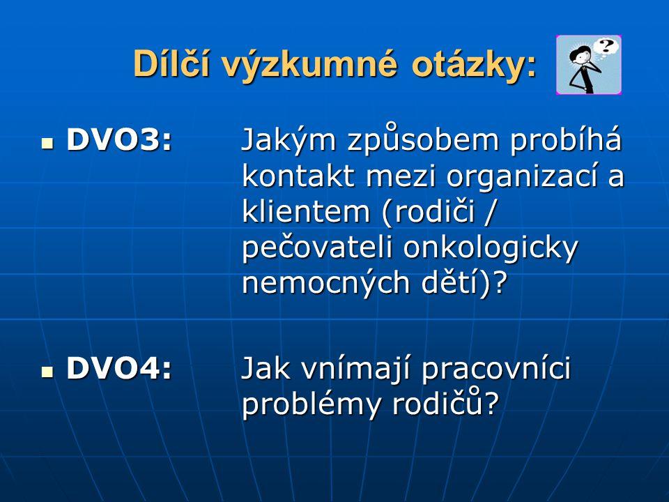 Dílčí výzkumné otázky: DVO3:Jakým způsobem probíhá kontakt mezi organizací a klientem (rodiči / pečovateli onkologicky nemocných dětí).