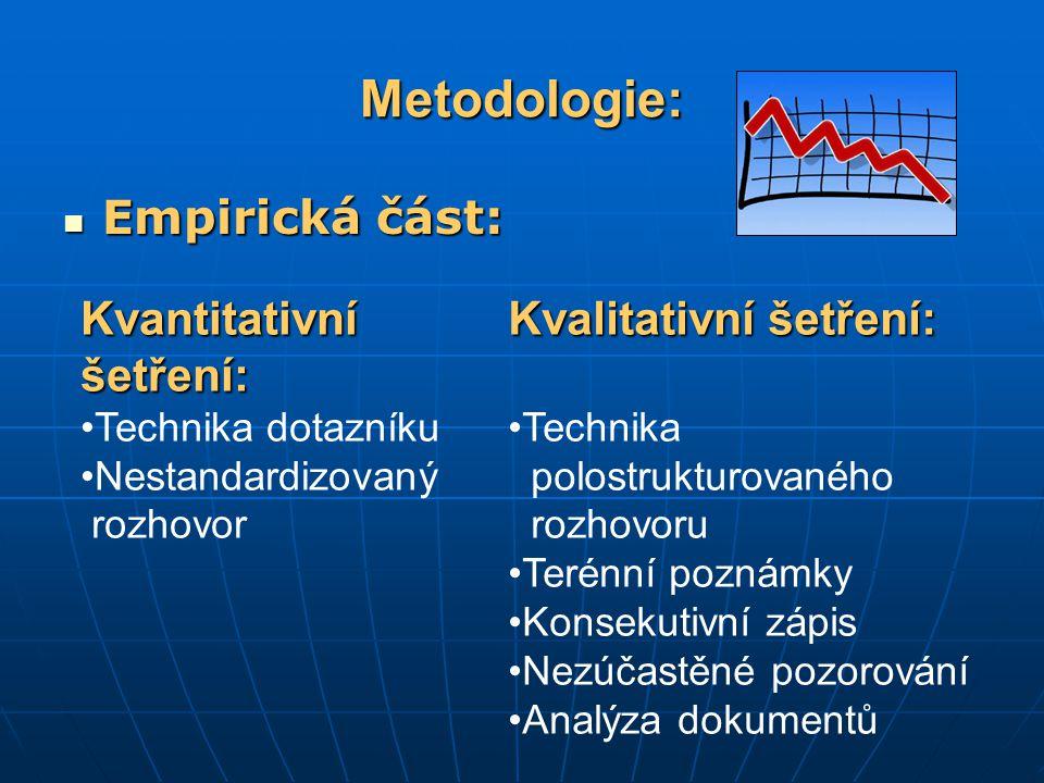 Metodologie: Empirická část: Empirická část: Kvantitativní šetření: Technika dotazníku Nestandardizovaný rozhovor Kvalitativní šetření: Technika polostrukturovaného rozhovoru Terénní poznámky Konsekutivní zápis Nezúčastěné pozorování Analýza dokumentů