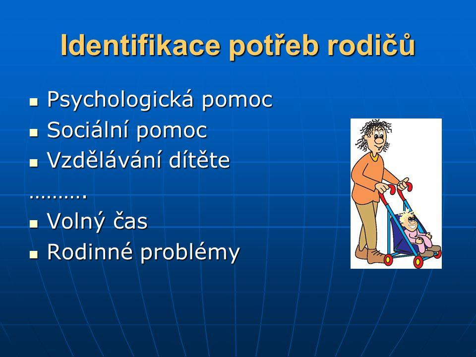 Identifikace potřeb rodičů Psychologická pomoc Psychologická pomoc Sociální pomoc Sociální pomoc Vzdělávání dítěte Vzdělávání dítěte……….