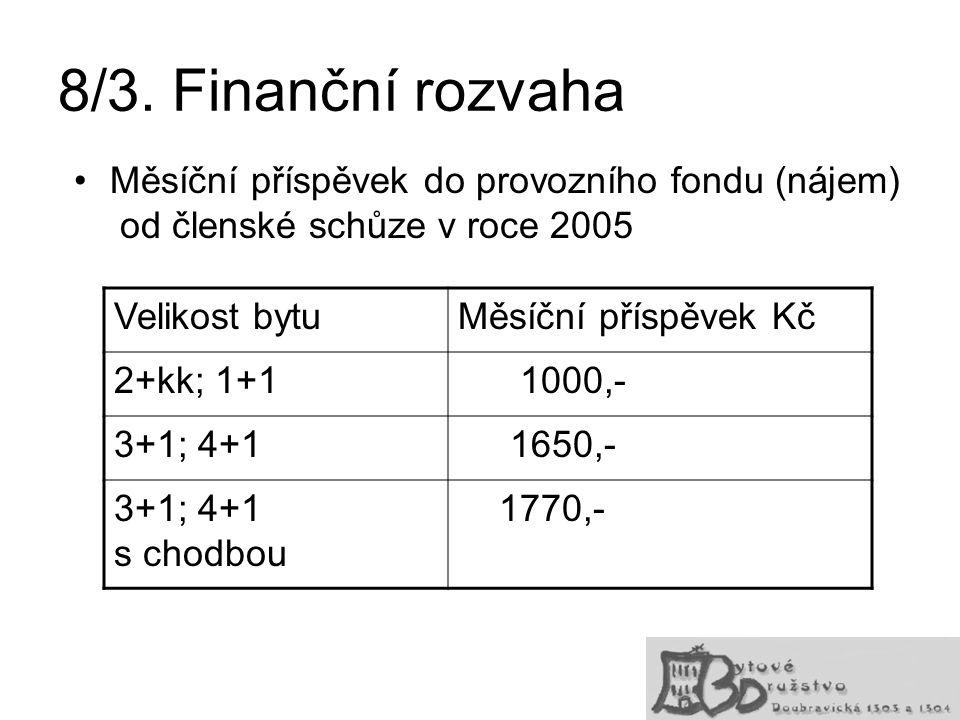 8/3. Finanční rozvaha Měsíční příspěvek do provozního fondu (nájem) od členské schůze v roce 2005 Velikost bytuMěsíční příspěvek Kč 2+kk; 1+1 1000,- 3
