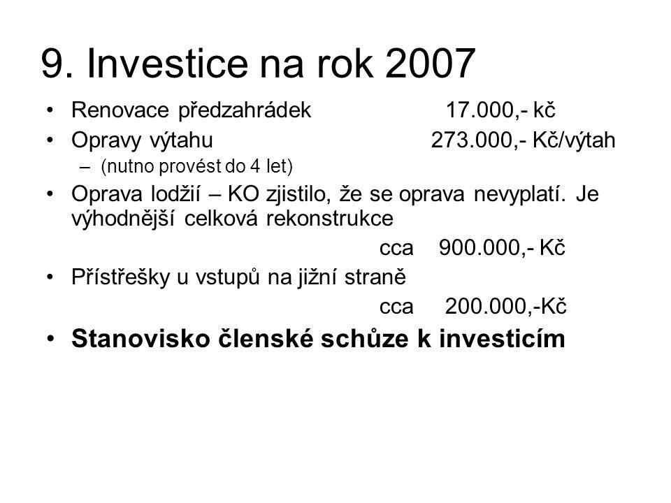9. Investice na rok 2007 Renovace předzahrádek 17.000,- kč Opravy výtahu 273.000,- Kč/výtah –(nutno provést do 4 let) Oprava lodžií – KO zjistilo, že