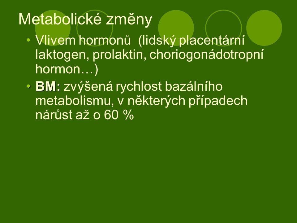 Metabolické změny Vlivem hormonů (lidský placentární laktogen, prolaktin, choriogonádotropní hormon…) BM:BM: zvýšená rychlost bazálního metabolismu, v