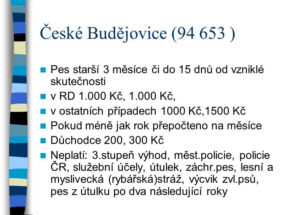 České Budějovice (94 653 ) Pes starší 3 měsíce či do 15 dnů od vzniklé skutečnosti v RD 1.000 Kč, 1.000 Kč, v ostatních případech 1000 Kč,1500 Kč Poku