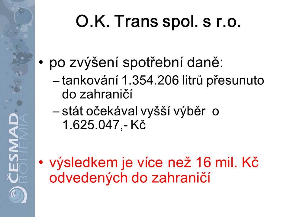 O.K. Trans spol. s r.o.