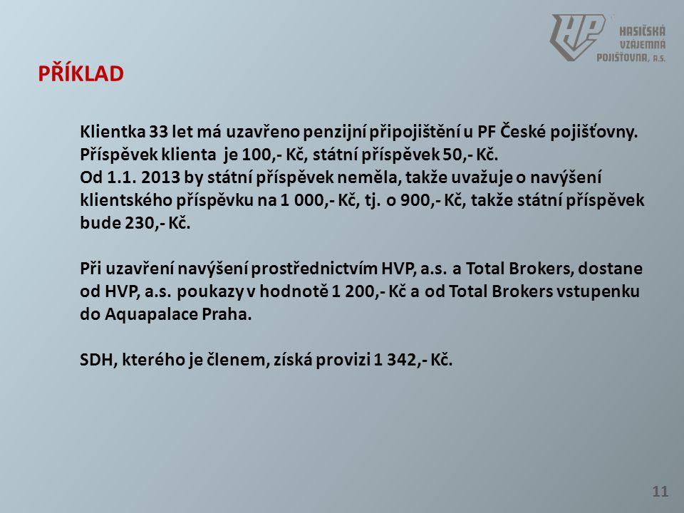 11 Klientka 33 let má uzavřeno penzijní připojištění u PF České pojišťovny. Příspěvek klienta je 100,- Kč, státní příspěvek 50,- Kč. Od 1.1. 2013 by s