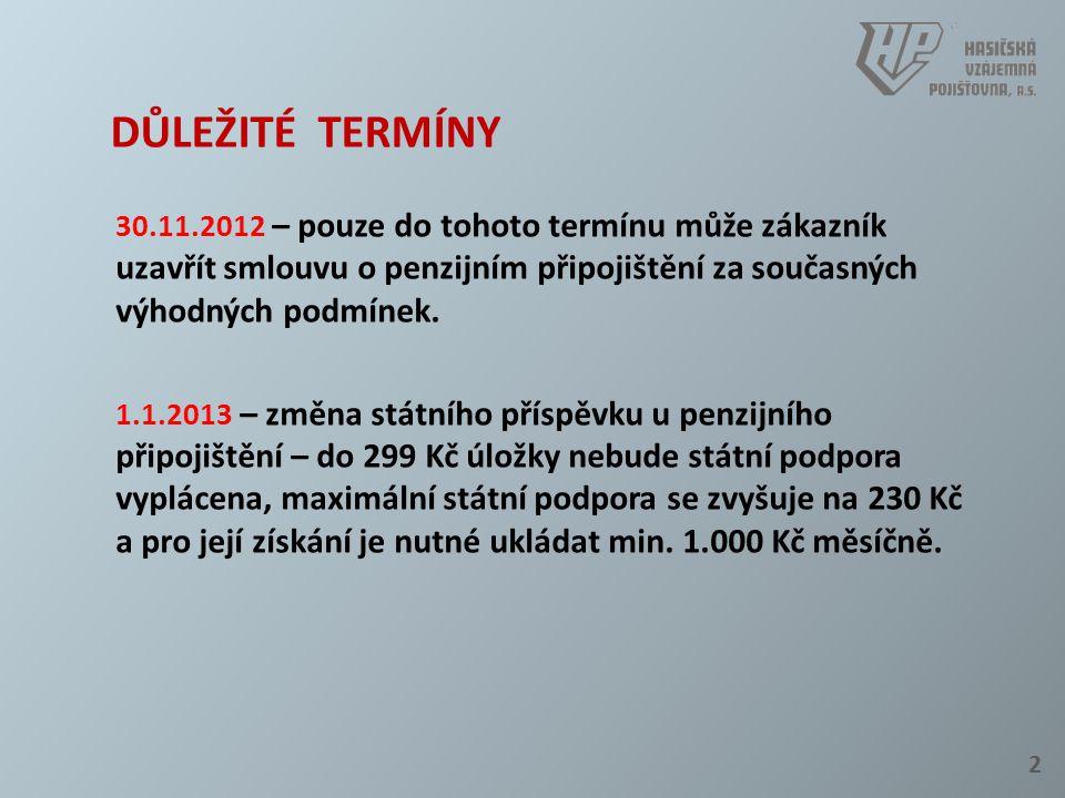 2 DŮLEŽITÉ TERMÍNY 30.11.2012 – pouze do tohoto termínu může zákazník uzavřít smlouvu o penzijním připojištění za současných výhodných podmínek. 1.1.2