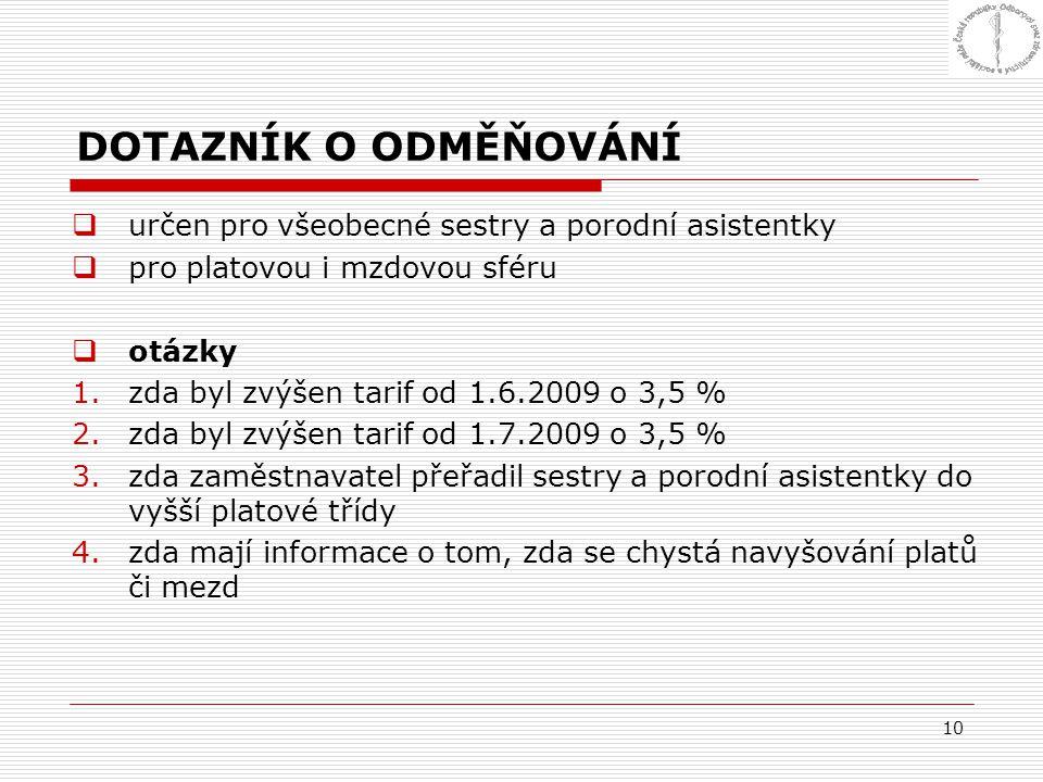 10 DOTAZNÍK O ODMĚŇOVÁNÍ  určen pro všeobecné sestry a porodní asistentky  pro platovou i mzdovou sféru  otázky 1.zda byl zvýšen tarif od 1.6.2009