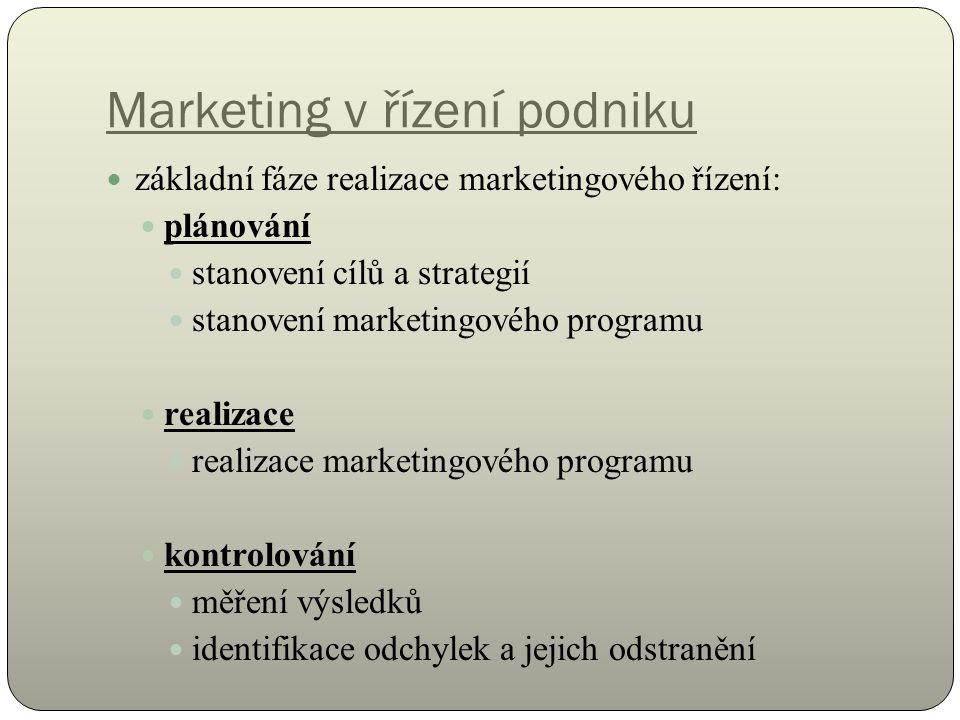 Marketing v řízení podniku základní fáze realizace marketingového řízení: plánování stanovení cílů a strategií stanovení marketingového programu realizace realizace marketingového programu kontrolování měření výsledků identifikace odchylek a jejich odstranění