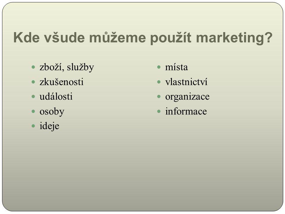 Kde všude můžeme použít marketing.