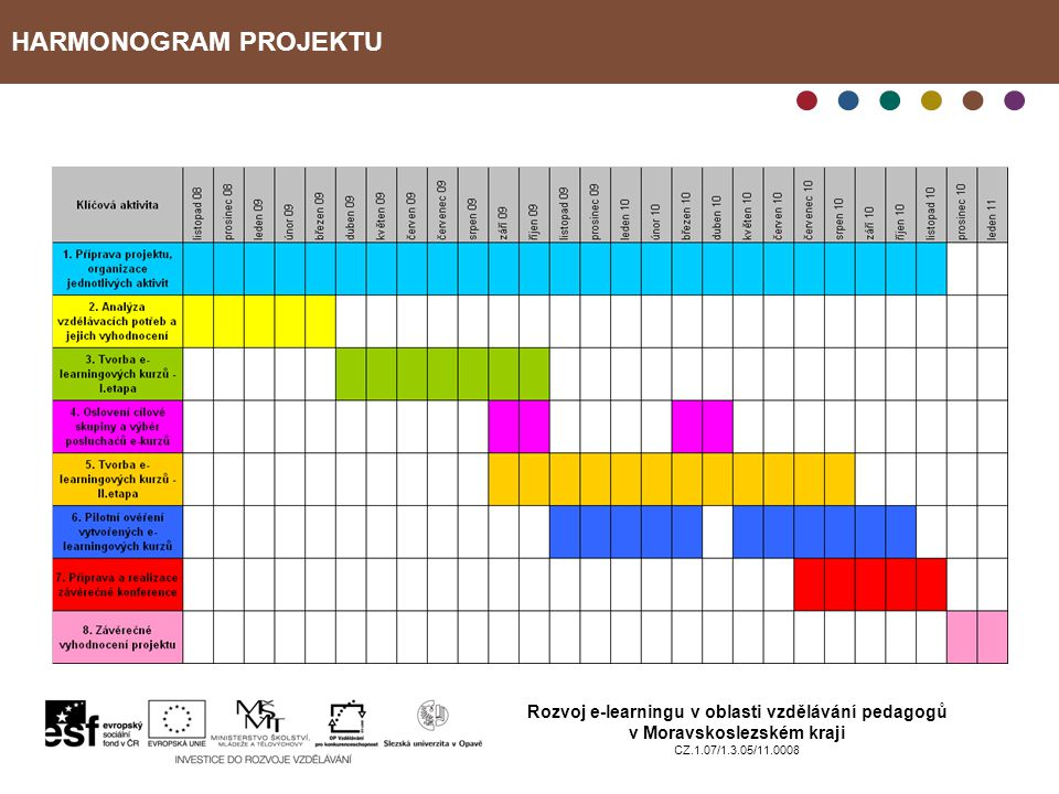 HARMONOGRAM PROJEKTU Rozvoj e-learningu v oblasti vzdělávání pedagogů v Moravskoslezském kraji CZ.1.07/1.3.05/11.0008