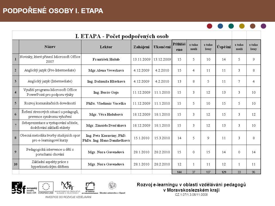 PODPOŘENÉ OSOBY I. ETAPA Rozvoj e-learningu v oblasti vzdělávání pedagogů v Moravskoslezském kraji CZ.1.07/1.3.05/11.0008