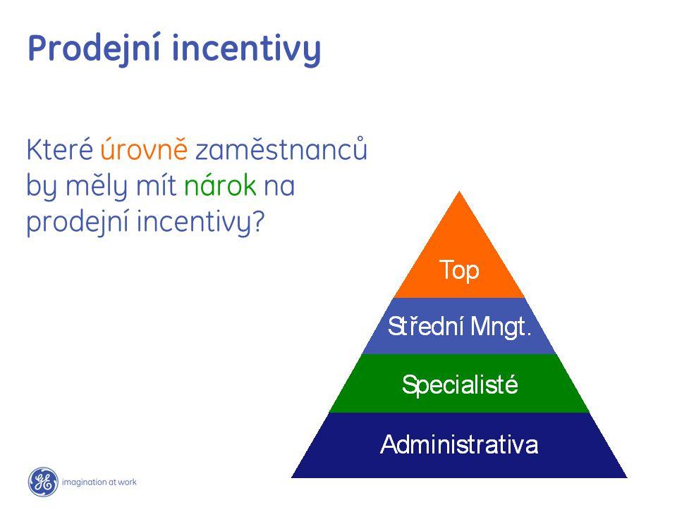 Prodejní incentivy Které úrovně zaměstnanců by měly mít nárok na prodejní incentivy?