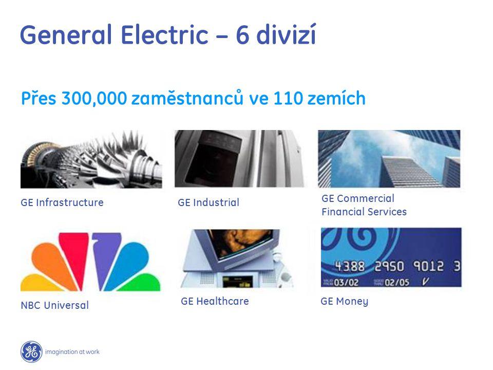 GE Money Finanční instituce působící v 51 zemích Česká Republika:  GE Money Bank, a.s.