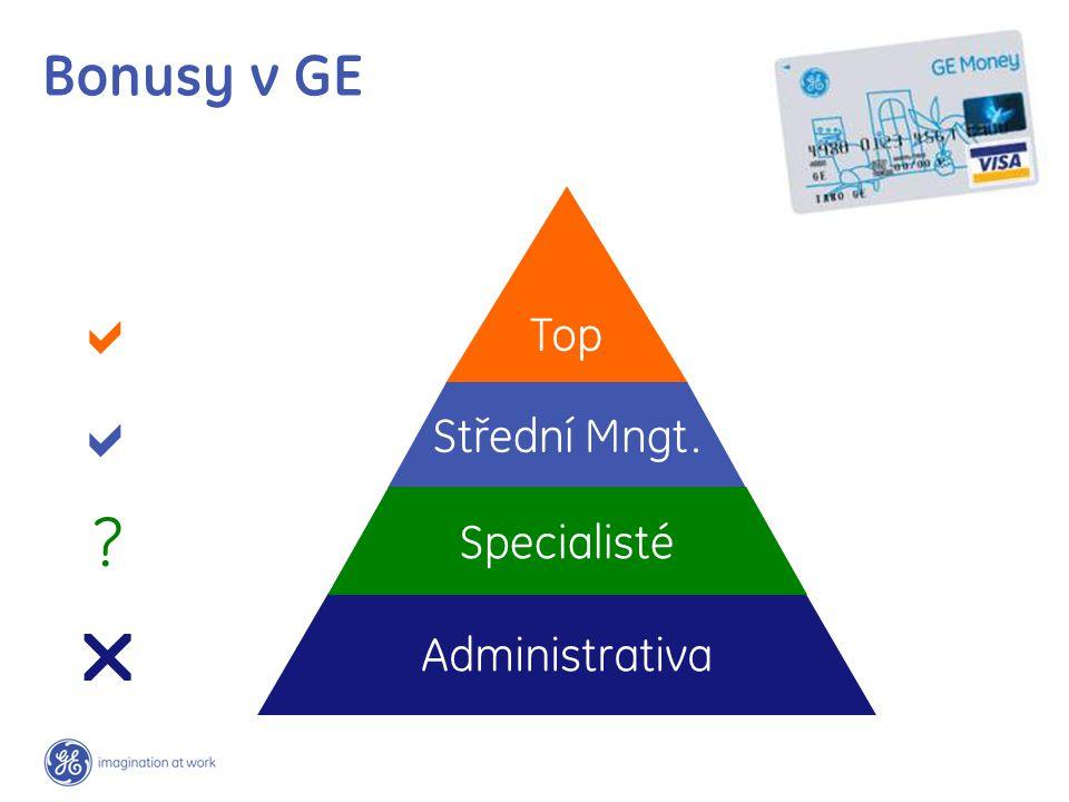 Bonusy v GE Top Střední Mngt. Administrativa Specialisté   