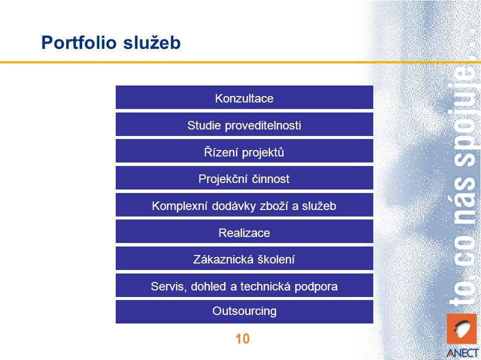 10 Portfolio služeb Konzultace Studie proveditelnosti Řízení projektů Projekční činnost Komplexní dodávky zboží a služeb Realizace Servis, dohled a te