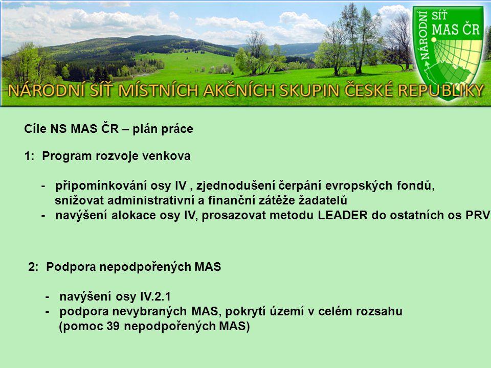 Cíle NS MAS ČR – plán práce 1: Program rozvoje venkova - připomínkování osy IV, zjednodušení čerpání evropských fondů, snižovat administrativní a finanční zátěže žadatelů - navýšení alokace osy IV, prosazovat metodu LEADER do ostatních os PRV 2: Podpora nepodpořených MAS - navýšení osy IV.2.1 - podpora nevybraných MAS, pokrytí území v celém rozsahu (pomoc 39 nepodpořených MAS)
