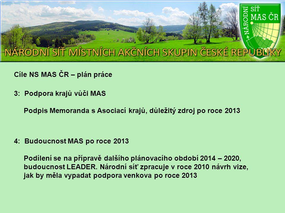 Cíle NS MAS ČR – plán práce 3: Podpora krajů vůči MAS Podpis Memoranda s Asociací krajů, důležitý zdroj po roce 2013 4: Budoucnost MAS po roce 2013 Podílení se na přípravě dalšího plánovacího období 2014 – 2020, budoucnost LEADER.