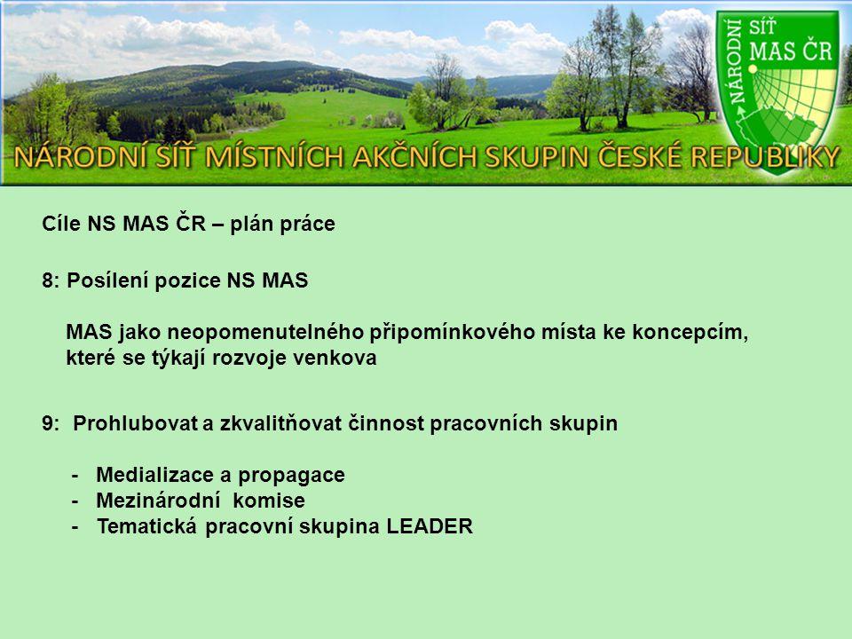 Cíle NS MAS ČR – plán práce 8: Posílení pozice NS MAS MAS jako neopomenutelného připomínkového místa ke koncepcím, které se týkají rozvoje venkova 9: Prohlubovat a zkvalitňovat činnost pracovních skupin - Medializace a propagace - Mezinárodní komise - Tematická pracovní skupina LEADER