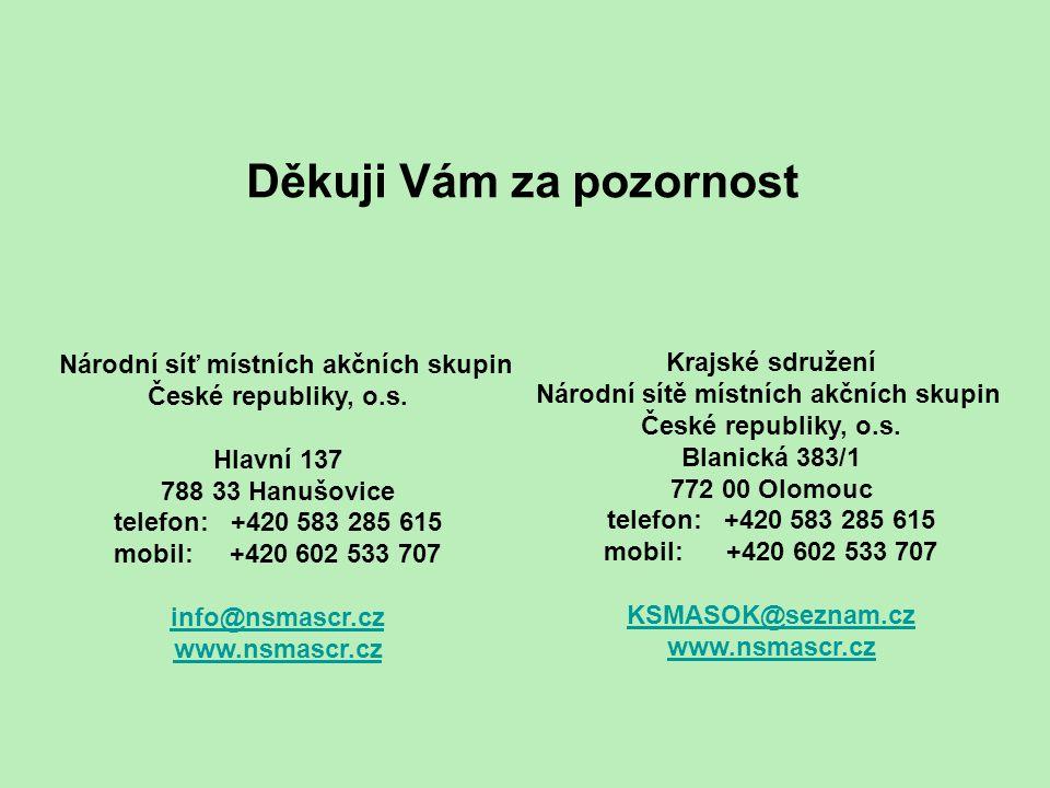 Děkuji Vám za pozornost Národní síť místních akčních skupin České republiky, o.s.
