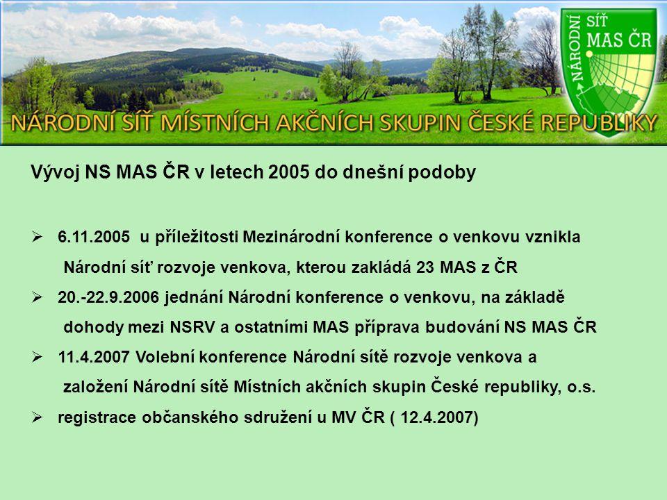 Vývoj NS MAS ČR v letech 2005 do dnešní podoby  6.11.2005 u příležitosti Mezinárodní konference o venkovu vznikla Národní síť rozvoje venkova, kterou zakládá 23 MAS z ČR  20.-22.9.2006 jednání Národní konference o venkovu, na základě dohody mezi NSRV a ostatními MAS příprava budování NS MAS ČR  11.4.2007 Volební konference Národní sítě rozvoje venkova a založení Národní sítě Místních akčních skupin České republiky, o.s.