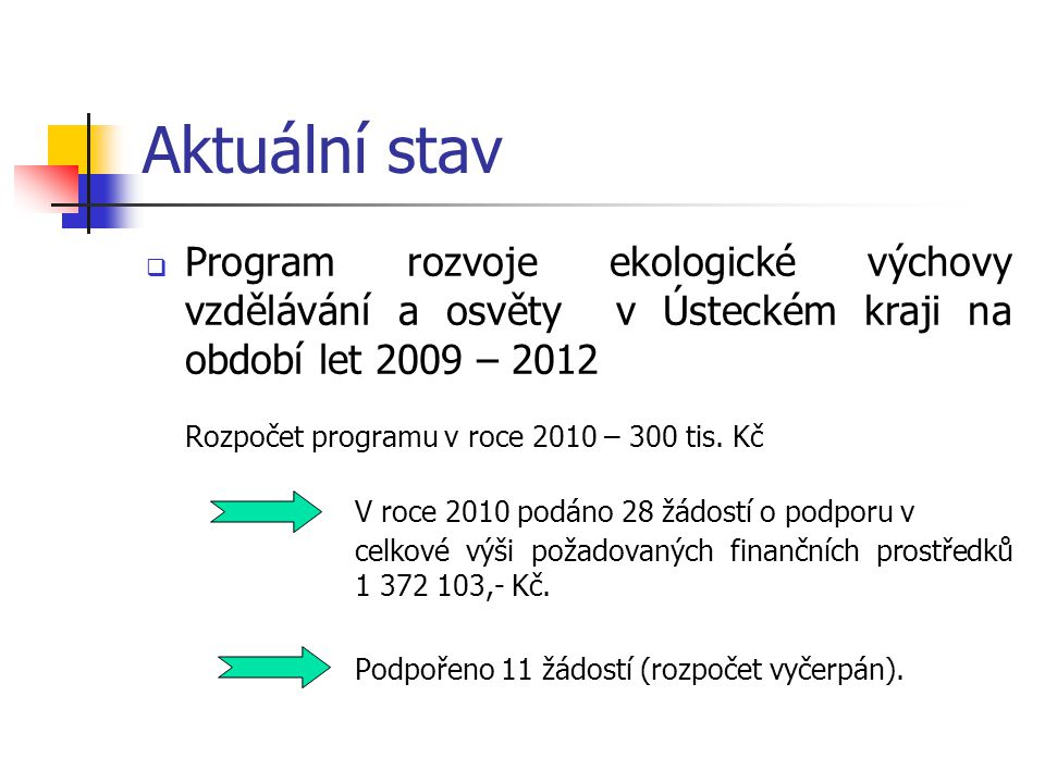 Aktuální stav  Program rozvoje ekologické výchovy vzdělávání a osvěty v Ústeckém kraji na období let 2009 – 2012 Rozpočet programu v roce 2010 – 300