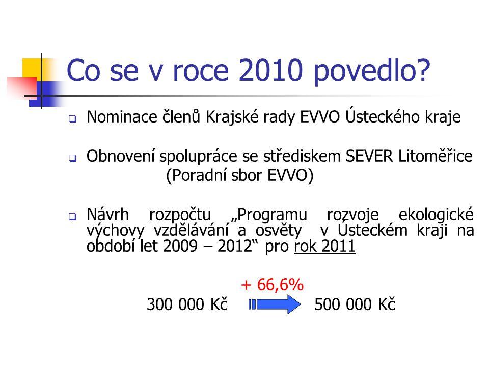 Co se v roce 2010 povedlo?  Nominace členů Krajské rady EVVO Ústeckého kraje  Obnovení spolupráce se střediskem SEVER Litoměřice (Poradní sbor EVVO)