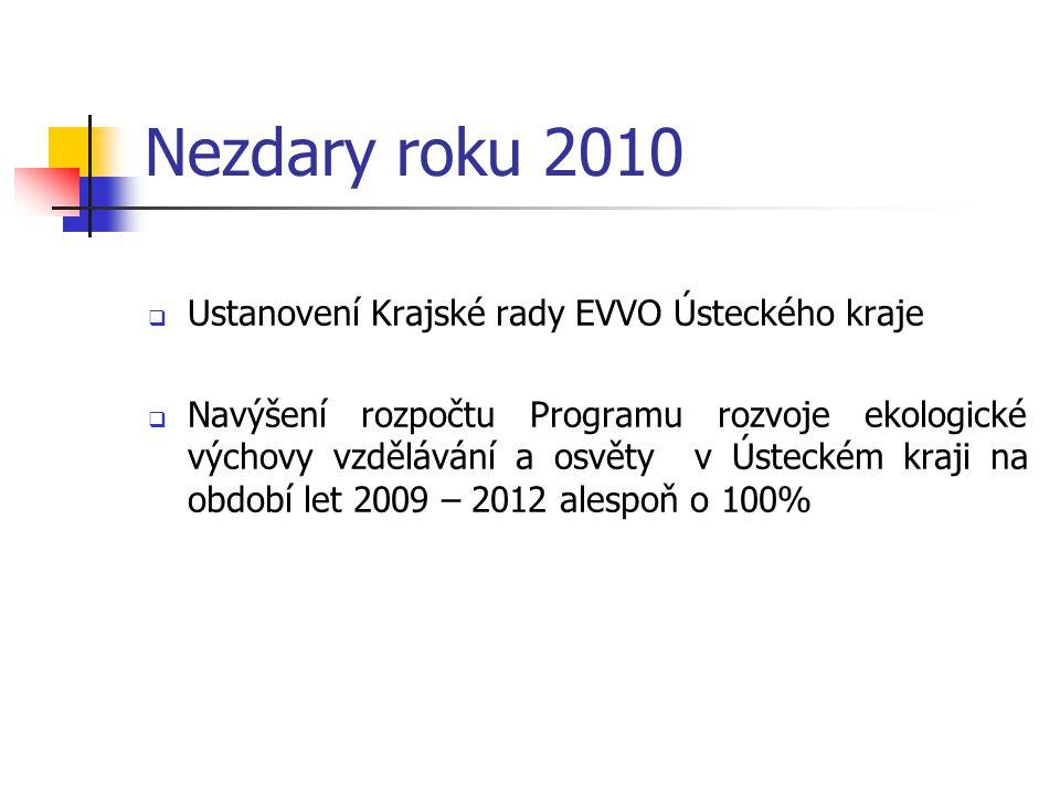 Nezdary roku 2010  Ustanovení Krajské rady EVVO Ústeckého kraje  Navýšení rozpočtu Programu rozvoje ekologické výchovy vzdělávání a osvěty v Ústecké