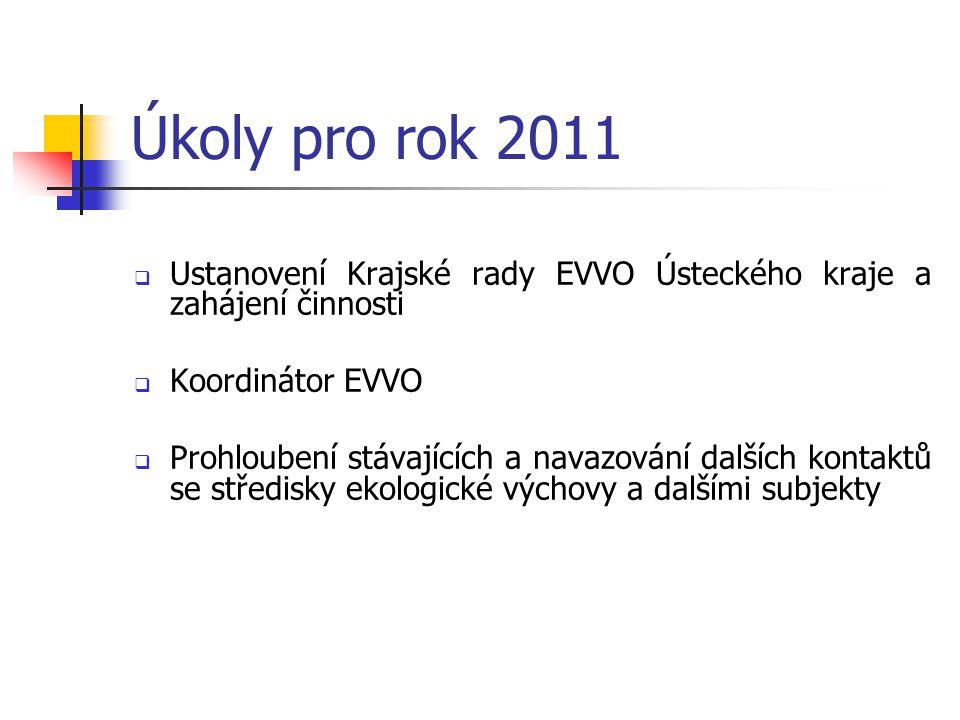 Úkoly pro rok 2011  Ustanovení Krajské rady EVVO Ústeckého kraje a zahájení činnosti  Koordinátor EVVO  Prohloubení stávajících a navazování dalšíc