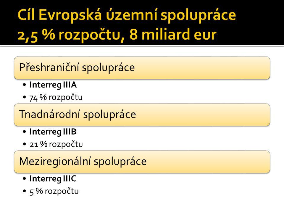 Přeshraniční spolupráce Interreg IIIA 74 % rozpočtu Tnadnárodní spolupráce Interreg IIIB 21 % rozpočtu Meziregionální spolupráce Interreg IIIC 5 % rozpočtu