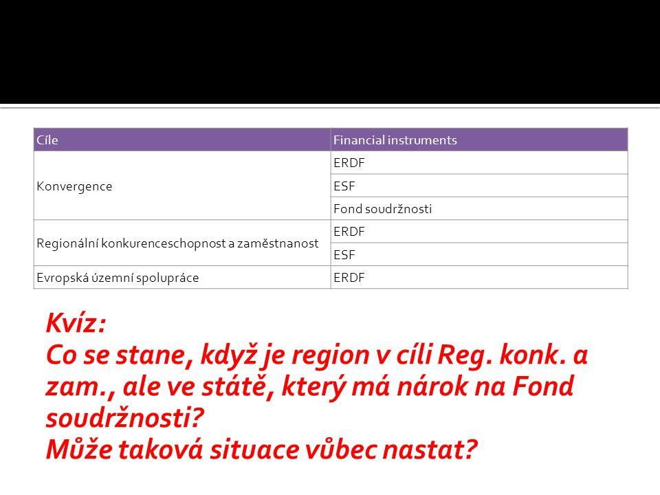 Kvíz: Co se stane, když je region v cíli Reg. konk.