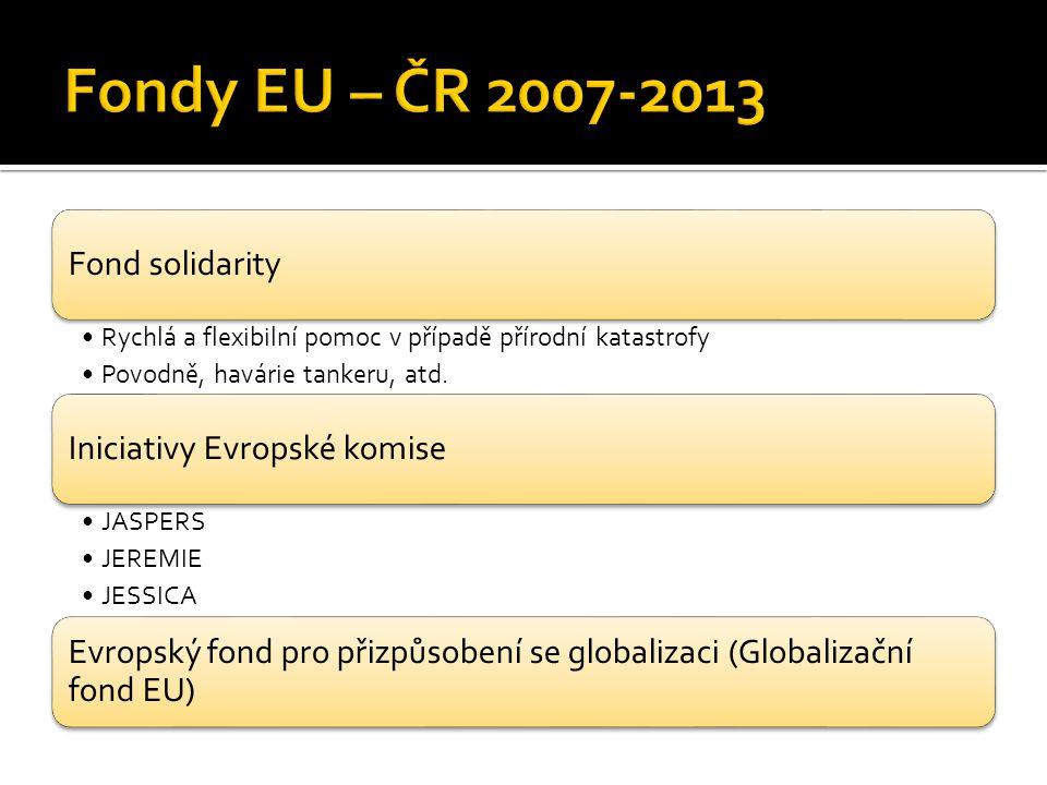 Fond solidarity Rychlá a flexibilní pomoc v případě přírodní katastrofy Povodně, havárie tankeru, atd.