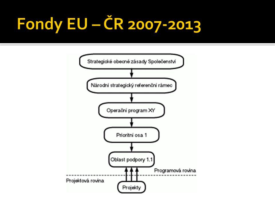 Které regiony ČR mají nárok na podporu z fondů EU?