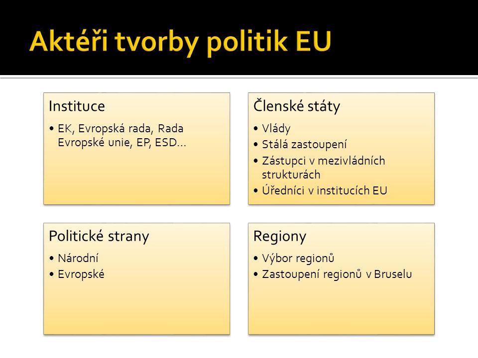 Instituce EK, Evropská rada, Rada Evropské unie, EP, ESD… Členské státy Vlády Stálá zastoupení Zástupci v mezivládních strukturách Úředníci v institucích EU Politické strany Národní Evropské Regiony Výbor regionů Zastoupení regionů v Bruselu