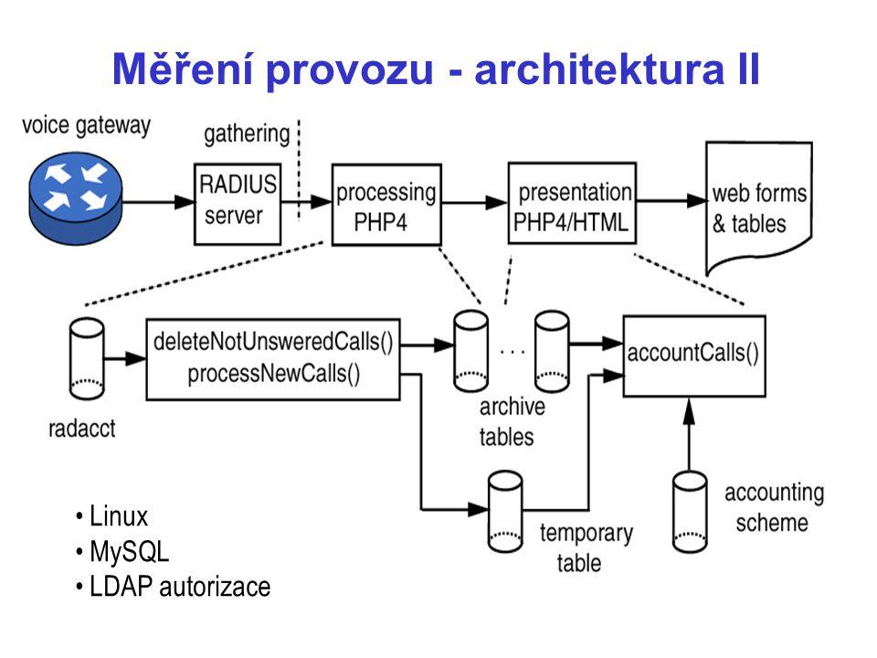 Linux MySQL LDAP autorizace Měření provozu - architektura II